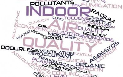 The Benefits and Basics of Air Quality Testing